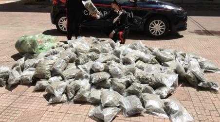 Detenzione e spaccio droga, arrestati coniugi di Palmi Sono stati associati presso la casa circondariale di Reggio Calabria